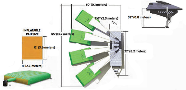 Extreme Air Jumper Dimensions